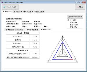PFCバランスグラフ画面