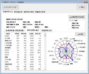 栄養摂取目標レーダーチャート画面