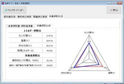 PFC比率グラフ画面